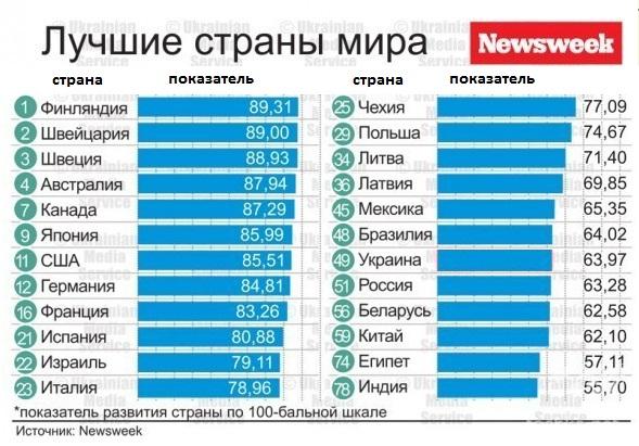 rejting luchshih stran dlja prozhivanija pensionerov iz rossii v 2018 godu 564c674