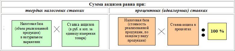 schitaem imushhestvennyj nalog na kadastrovoe zdanie razdelenie kotorogo proizoshlo v seredine goda fcaaa42