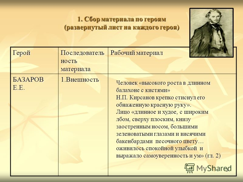 sravnitelnaja harakteristika pavla petrovicha kirsanova i bazarova v romane otcy i deti tablica 294fd5c
