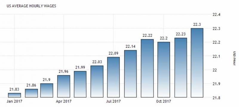 srednjaja i minimalnaja zarplata v nju jorke v 2017 2018 godu bfd64c4