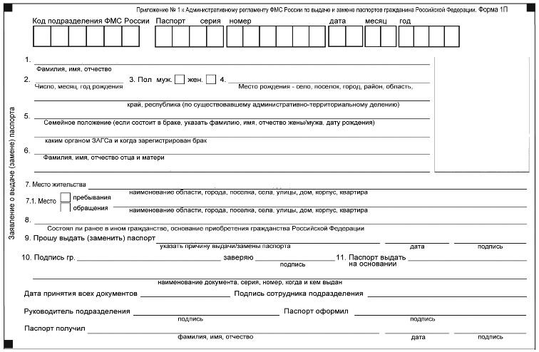 stoit li reshatsja na smenu familii posle zamuzhestva i kakie dokumenty pri etom podlezhat zamene 204149f