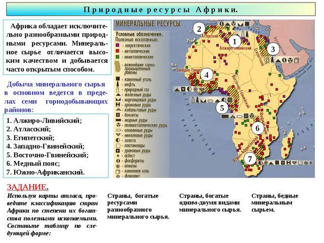 strany afriki i drugih kontinentov bogatye poleznymi iskopaemymi cca2b68