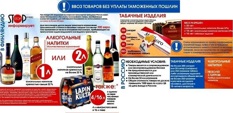 tamozhennye pravila vvoza tovarov produktov alkogolja i sigaret v finljandiju v 2018 godu 7ed5876
