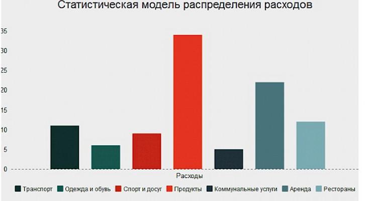 uroven zhizni ceny i zarplaty v kirgizii v 2017 2018 godah d2e0d87