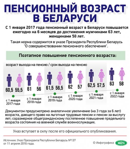 voennaja pensija v belarusi v 2018 godu razmer i vozrast vyhoda 74c62a7
