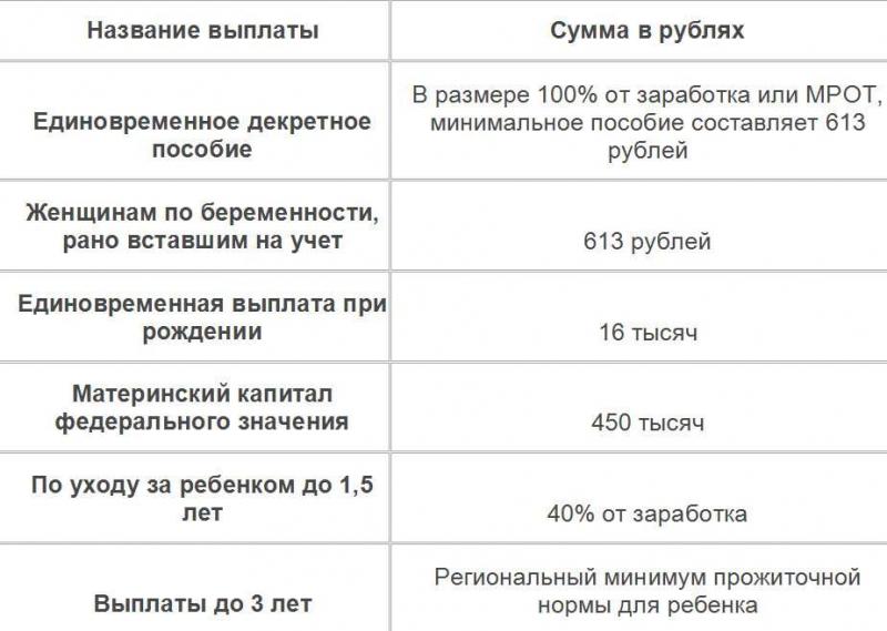 vyplaty pri rozhdenii rebenka v 2018 godu 25f2a31