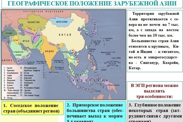 zarubezhnye strany evropy azii ameriki i afriki ne imejushhie vyhoda k morju 403e9ff
