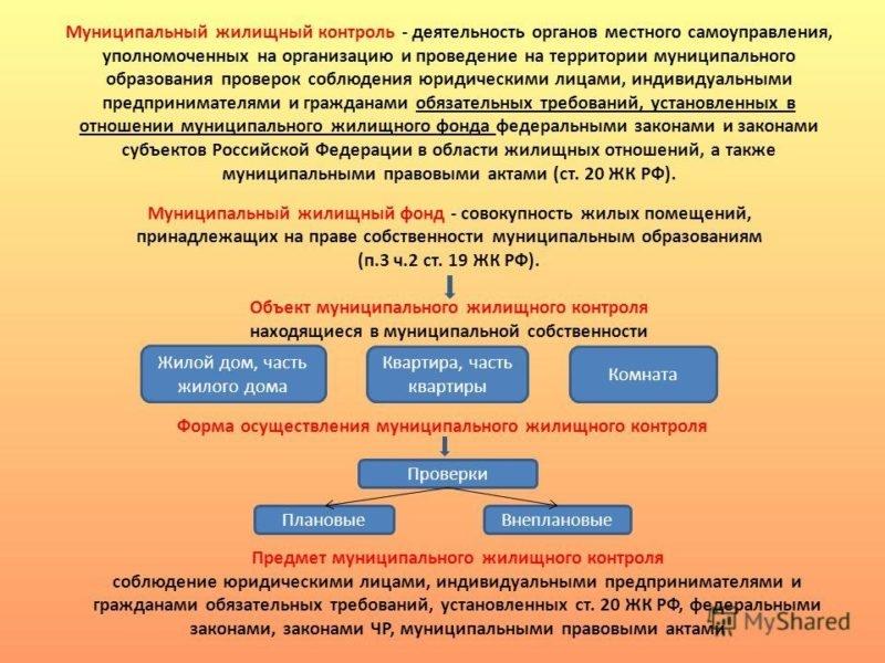 закон о жилищном контроле