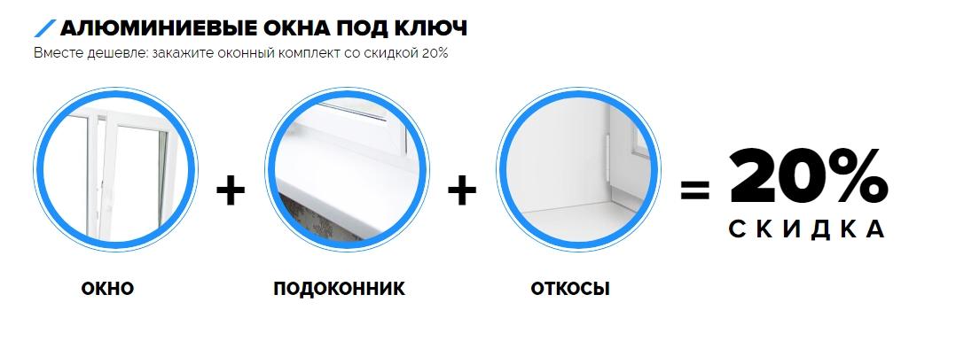 Преимущества установки алюминиевых окон